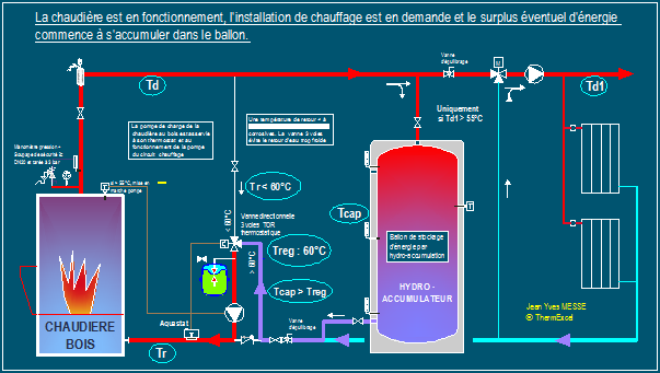 stockage chaleur hydroaccumulation chauffage.png
