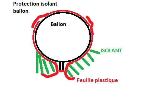 Protection_isolant_Ballon.png