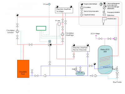 Circuits solaire et chauffage 1- initial.png